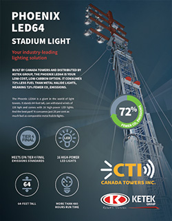 Ketel-Phoenix-LED64-Stadium-Light
