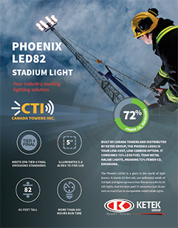 Ketel-Phoenix-LED82-Stadium-Light