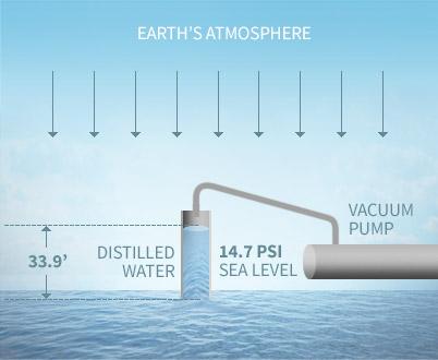 water-transfers-edmonton-alberta-western-canada